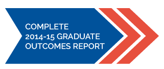 Complete 2014-15 graduate outcomes report
